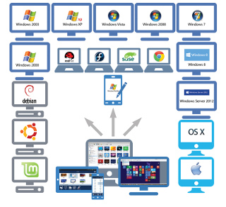 netsupport-manager